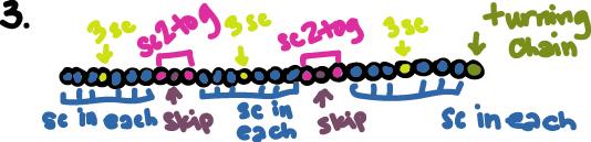 chevron sc 3