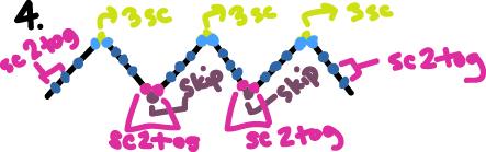 chevron sc 4